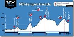 Höhenprofil_Wintersport
