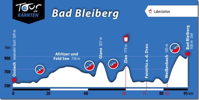 Höhenprofil_BadBleiberg_2018-768x384